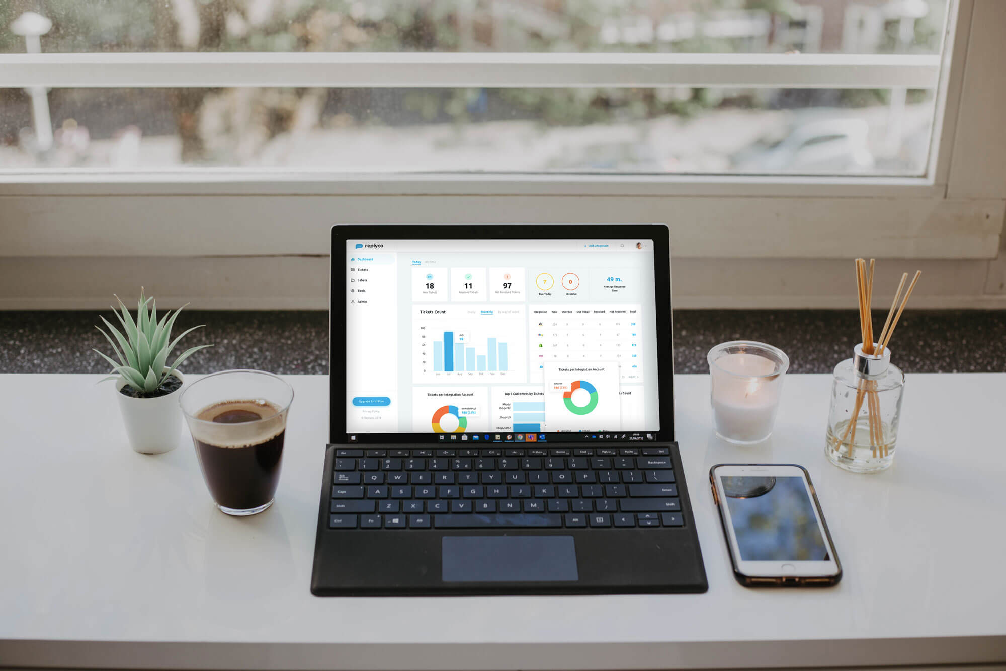 3 Useful Tools for Managing Remote Teams Replyco Helpdesk for eCommerce