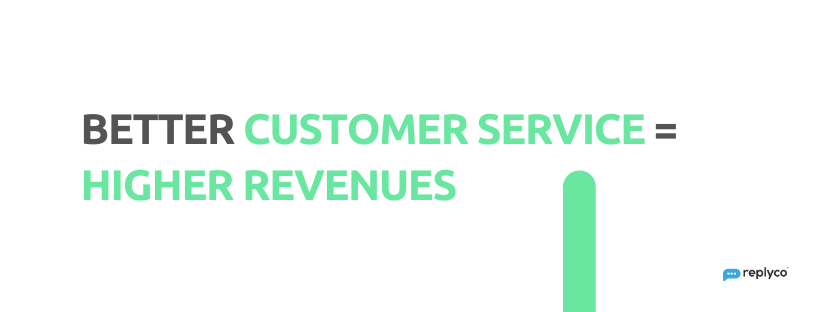 Better Customer Service = Higher Revenues - 32 Customer Service Facts - Replyco
