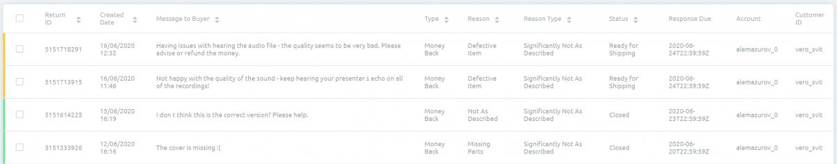Replyco eBay Cases