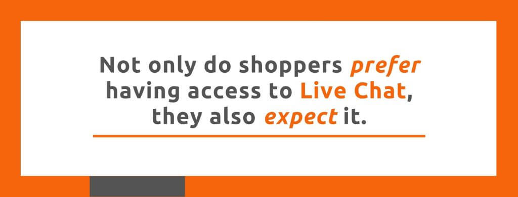 Not only do shoppers prefer having access to Live Chat, they also expect it. - Replyco