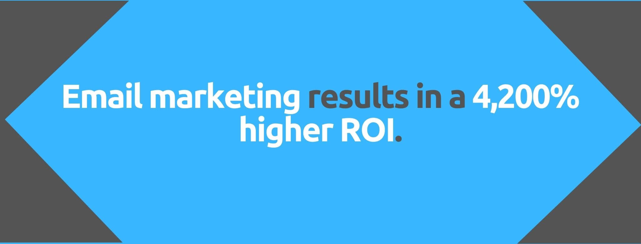 Email marketing results in a 4,200% higher ROI - 80+ Email Marketing Stats - Replyco Helpdesk Software for eCommerce