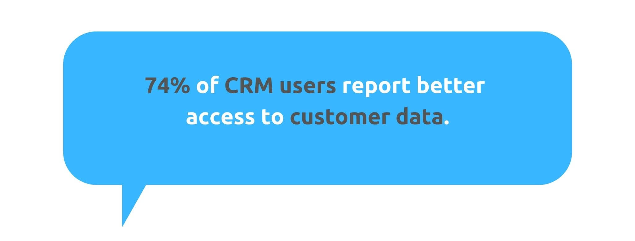 Better Access to Customer Data - 50+ CRM Stats - Replyco Helpdesk Software for eCommerce