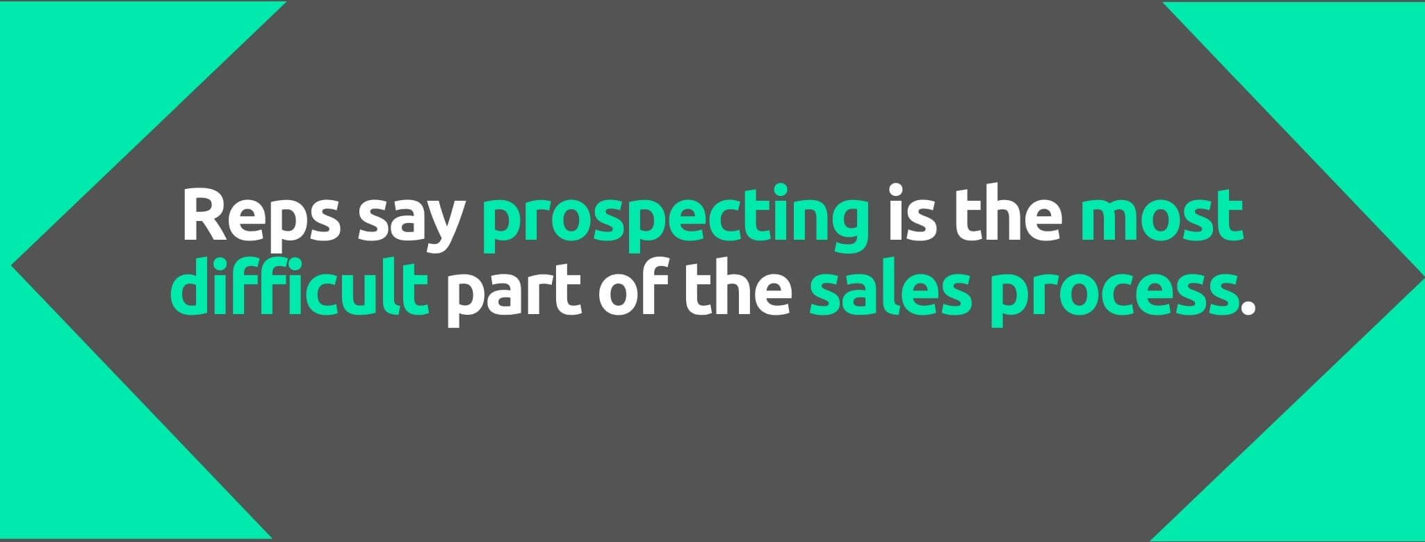 Reps say prospecting is the most difficult part of the sales process - 91 Sales Stats You Can't Afford to Miss - Replyco Helpdesk Software for eCommerce