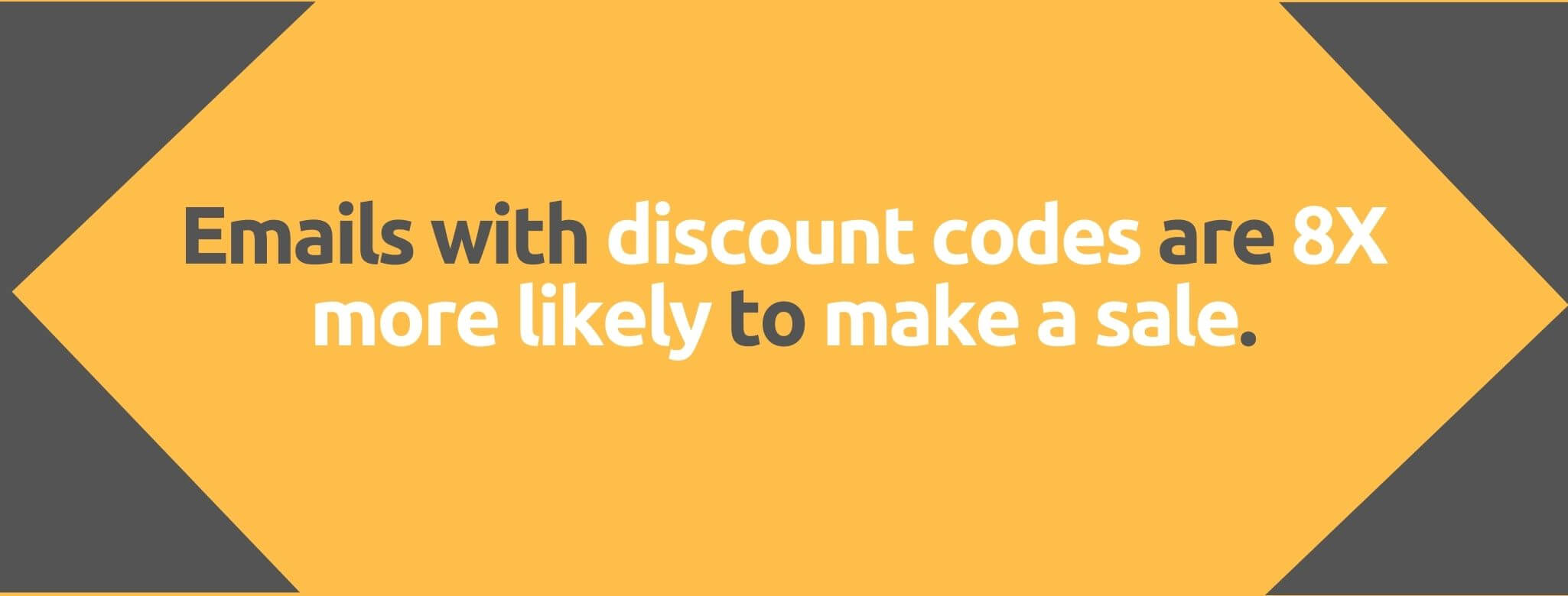 Emails with discount codes are 8 times more likely to make a sale - 80+ Email Marketing Stats - Replyco Helpdesk Software for eCommerce