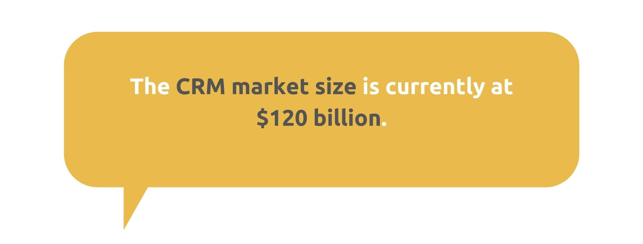 CRM Marketing Size Is $120 Billion - 50+ CRM Stats - Replyco Helpdesk Software for eCommerce