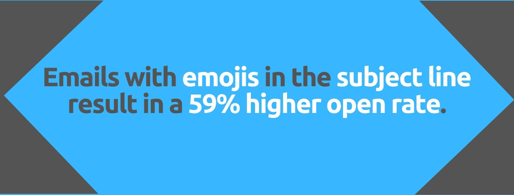 Emails with emojis in the subject line result in a 59% higher open rate - 80+ Email Marketing Stats - Replyco Helpdesk Software for eCommerce