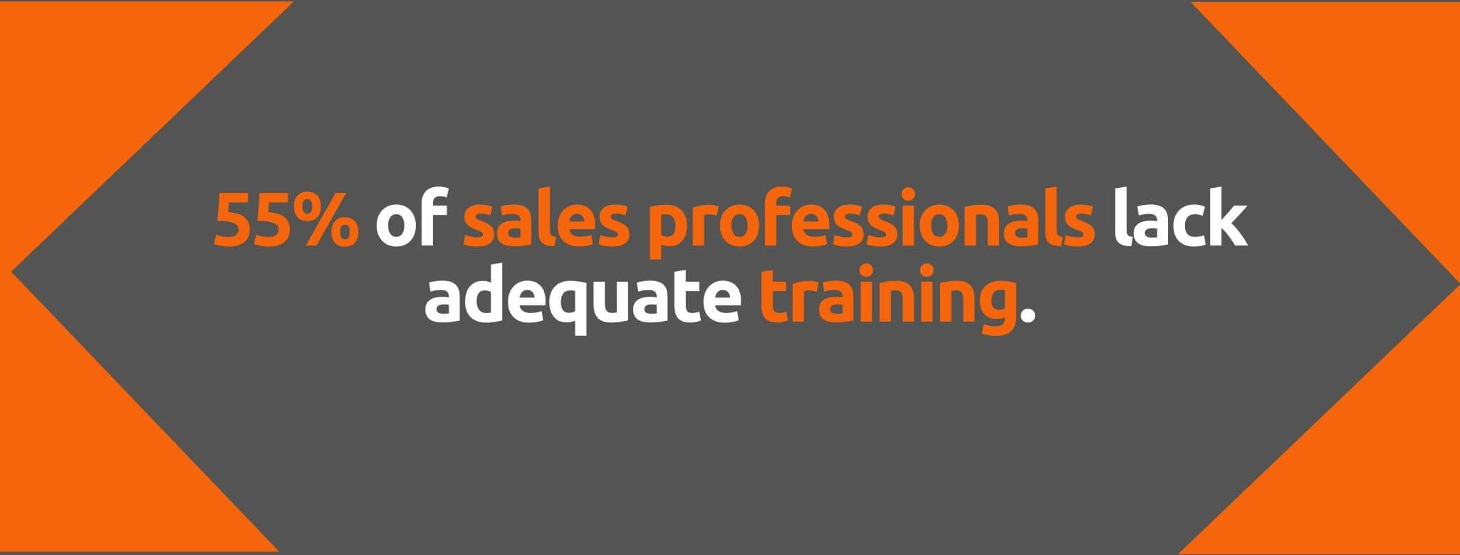 55% of sales professionals lack adequate training - 91 Sales Stats You Can't Afford to Miss - Replyco Helpdesk Software for eCommerce