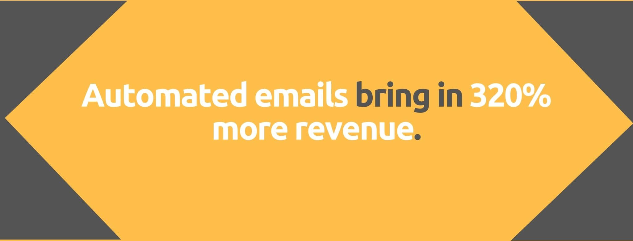 Automated emails bring in 320% more revenue - 80+ Email Marketing Stats - Replyco Helpdesk Software for eCommerce