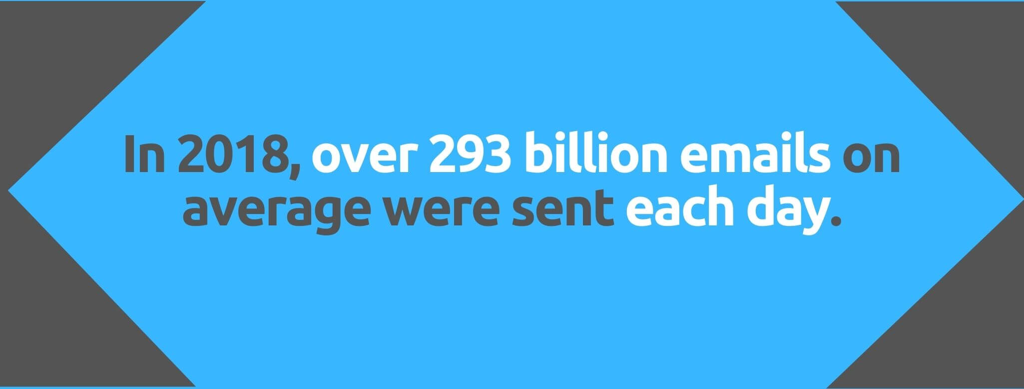 In 2019, over 293 billion email on average were sent each day - 80+ Email Marketing Stats - Replyco Helpdesk Software for eCommerce