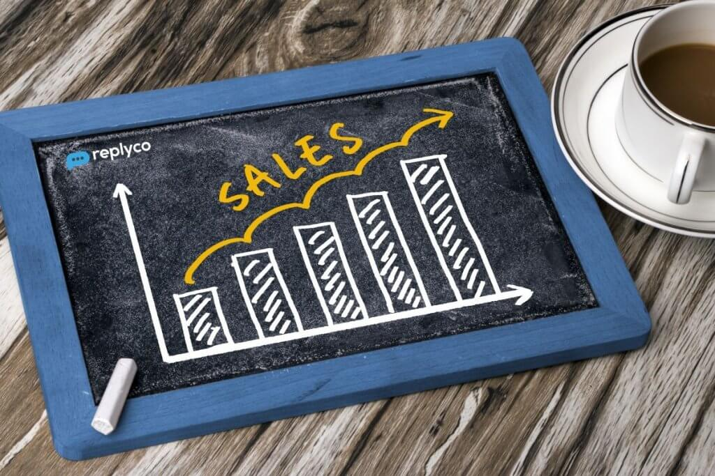 91 Sales Stats You Can't Afford to Miss - Replyco Helpdesk Software for eCommerce