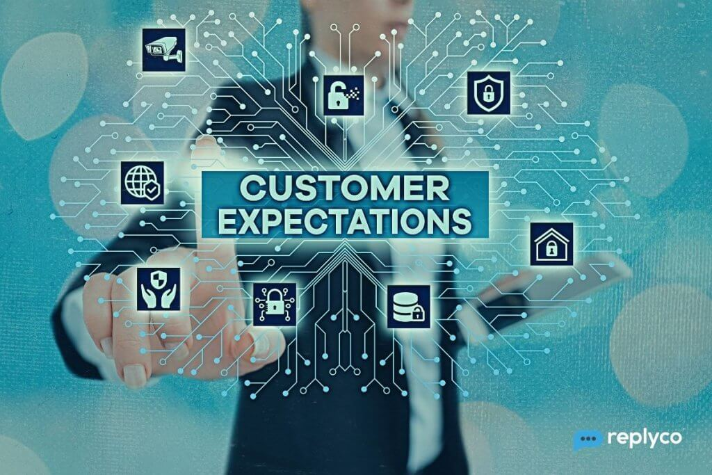 Customer Expectations - Replyco Helpdesk Software for eCommerce