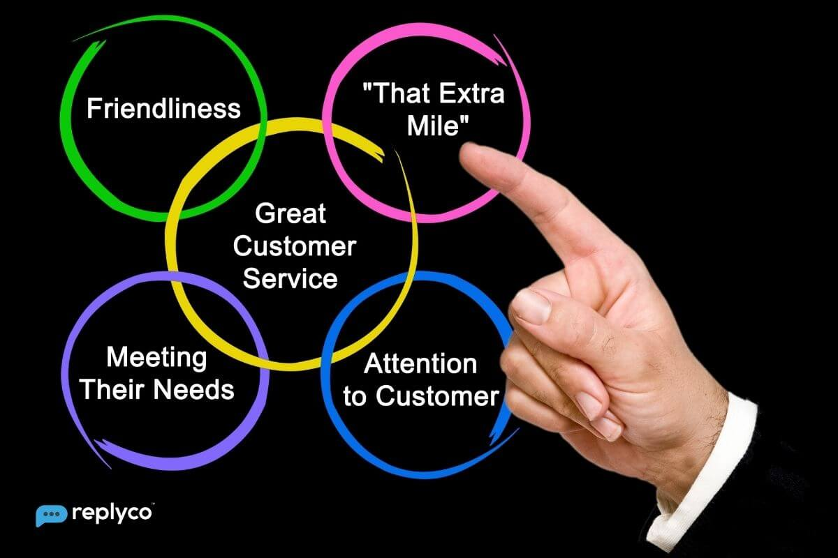25 Rules for Great Customer Service - Replyco Helpdesk Software for eCommerce