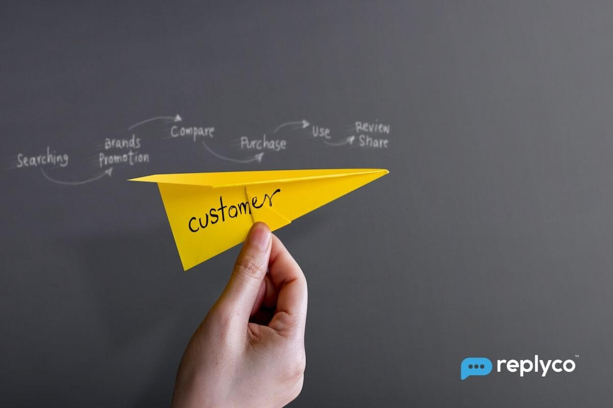 How to Create a Customer Journey Map - Replyco Helpdesk Software for eCommerce